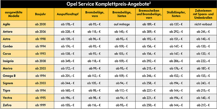 opel service komplettpreis offensive helmkrais. Black Bedroom Furniture Sets. Home Design Ideas